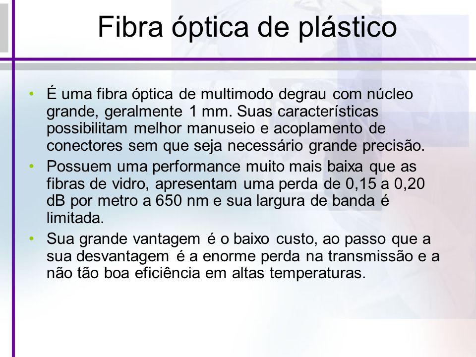 Fibra óptica de plástico É uma fibra óptica de multimodo degrau com núcleo grande, geralmente 1 mm. Suas características possibilitam melhor manuseio