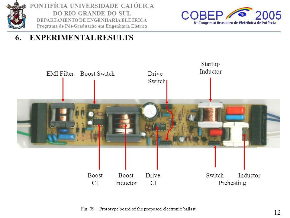 PONTIFÍCIA UNIVERSIDADE CATÓLICA DO RIO GRANDE DO SUL DEPARTAMENTO DE ENGENHARIA ELÉTRICA Programa de Pós-Graduação em Engenharia Elétrica EMI Filter