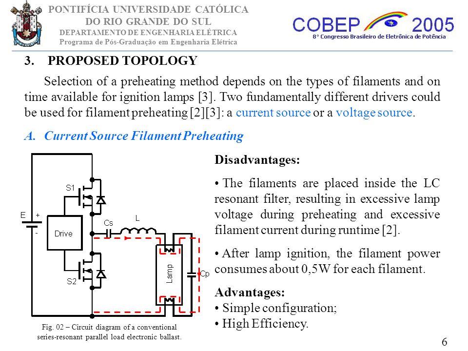 PONTIFÍCIA UNIVERSIDADE CATÓLICA DO RIO GRANDE DO SUL DEPARTAMENTO DE ENGENHARIA ELÉTRICA Programa de Pós-Graduação em Engenharia Elétrica 3.PROPOSED