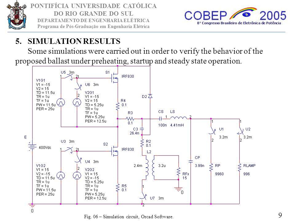 PONTIFÍCIA UNIVERSIDADE CATÓLICA DO RIO GRANDE DO SUL DEPARTAMENTO DE ENGENHARIA ELÉTRICA Programa de Pós-Graduação em Engenharia Elétrica 5.SIMULATIO