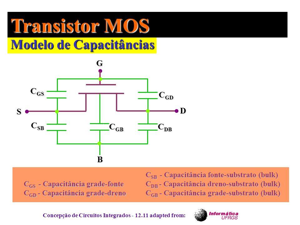 Concepção de Circuitos Integrados - 12.11 adapted from: Modelo de Capacitâncias Transistor MOS GD S C GD C GS C DB C GB C SB B C GS - Capacitância gra