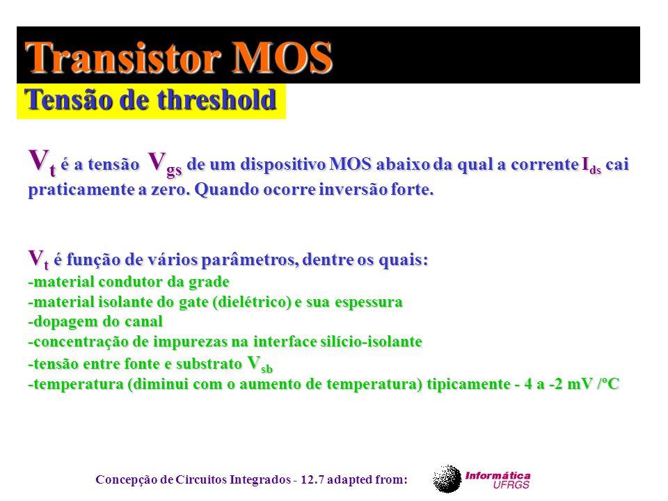 Concepção de Circuitos Integrados - 12.7 adapted from: Tensão de threshold Transistor MOS V t é a tensão V gs de um dispositivo MOS abaixo da qual a c