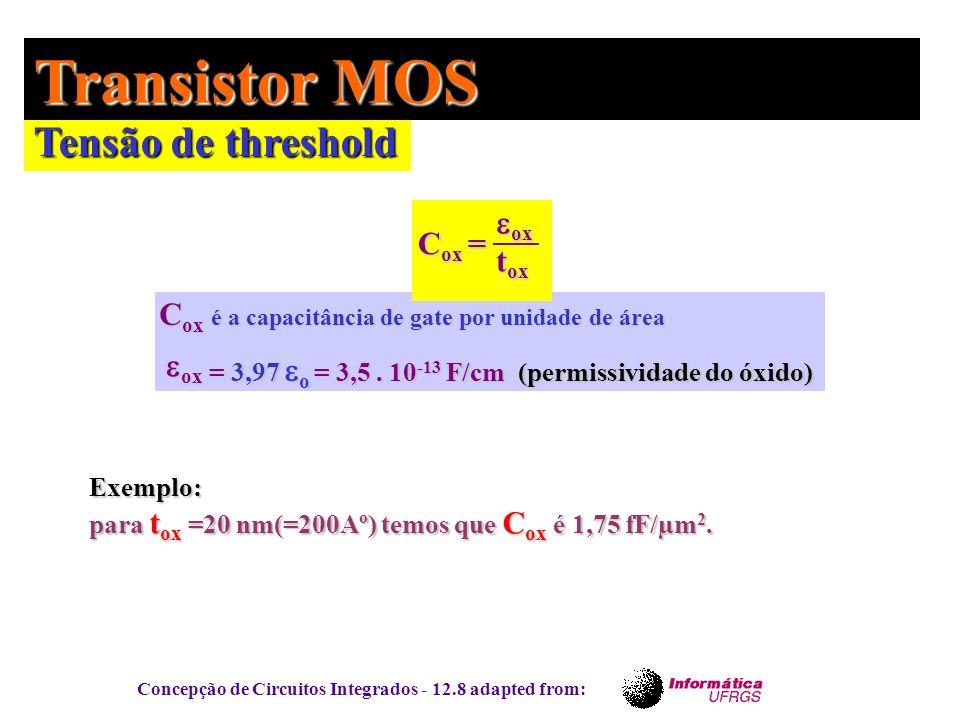 Concepção de Circuitos Integrados - 12.8 adapted from: Tensão de threshold Transistor MOS C ox = ox ox t ox C ox é a capacitância de gate por unidade