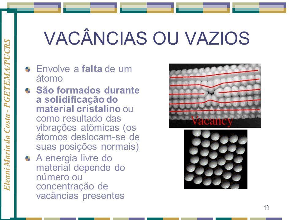 Eleani Maria da Costa - PGETEMA/PUCRS 10 VACÂNCIAS OU VAZIOS Envolve a falta de um átomo São formados durante a solidificação do material cristalino o