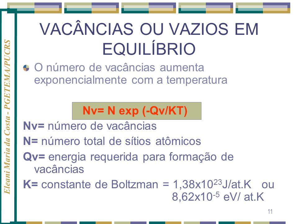 Eleani Maria da Costa - PGETEMA/PUCRS 11 VACÂNCIAS OU VAZIOS EM EQUILÍBRIO O número de vacâncias aumenta exponencialmente com a temperatura Nv= N exp