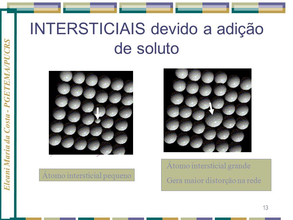 Eleani Maria da Costa - PGETEMA/PUCRS 13 INTERSTICIAIS devido a adição de soluto Átomo intersticial pequeno Átomo intersticial grande Gera maior disto