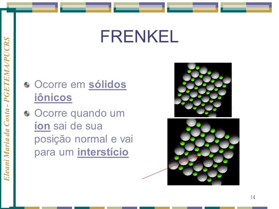 Eleani Maria da Costa - PGETEMA/PUCRS 14 FRENKEL Ocorre em sólidos iônicos Ocorre quando um íon sai de sua posição normal e vai para um interstício