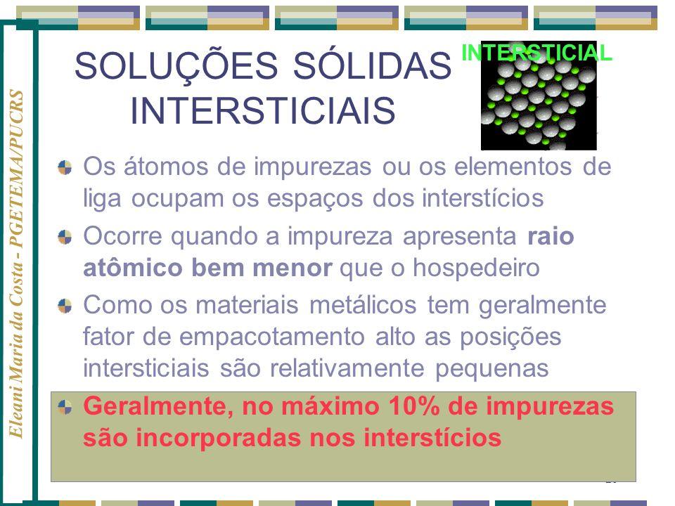 Eleani Maria da Costa - PGETEMA/PUCRS 23 SOLUÇÕES SÓLIDAS INTERSTICIAIS Os átomos de impurezas ou os elementos de liga ocupam os espaços dos interstíc