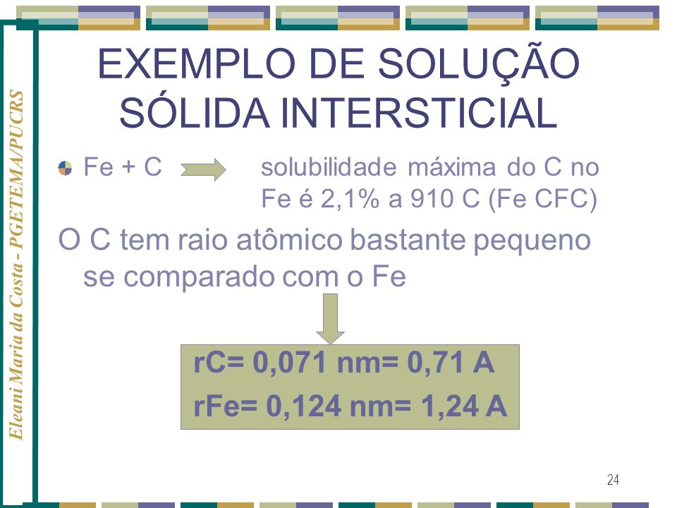 Eleani Maria da Costa - PGETEMA/PUCRS 24 EXEMPLO DE SOLUÇÃO SÓLIDA INTERSTICIAL Fe + Csolubilidade máxima do C no Fe é 2,1% a 910 C (Fe CFC) O C tem r
