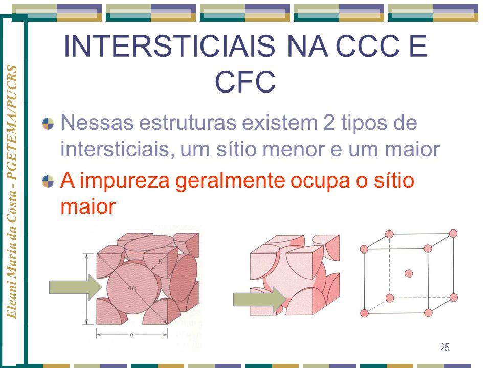 Eleani Maria da Costa - PGETEMA/PUCRS 25 INTERSTICIAIS NA CCC E CFC Nessas estruturas existem 2 tipos de intersticiais, um sítio menor e um maior A im