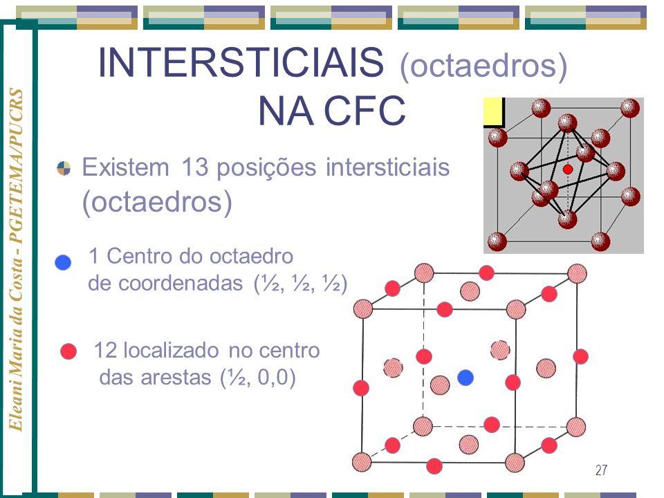 Eleani Maria da Costa - PGETEMA/PUCRS 27 INTERSTICIAIS (octaedros) NA CFC Existem 13 posições intersticiais (octaedros) 1 Centro do octaedro de coorde