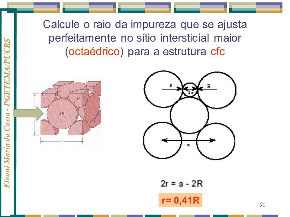 Eleani Maria da Costa - PGETEMA/PUCRS 29 Calcule o raio da impureza que se ajusta perfeitamente no sítio intersticial maior (octaédrico) para a estrut