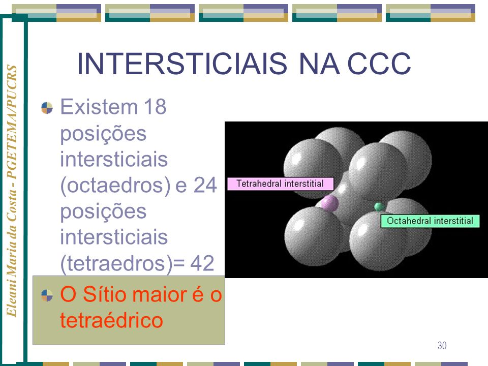 Eleani Maria da Costa - PGETEMA/PUCRS 30 INTERSTICIAIS NA CCC Existem 18 posições intersticiais (octaedros) e 24 posições intersticiais (tetraedros)=
