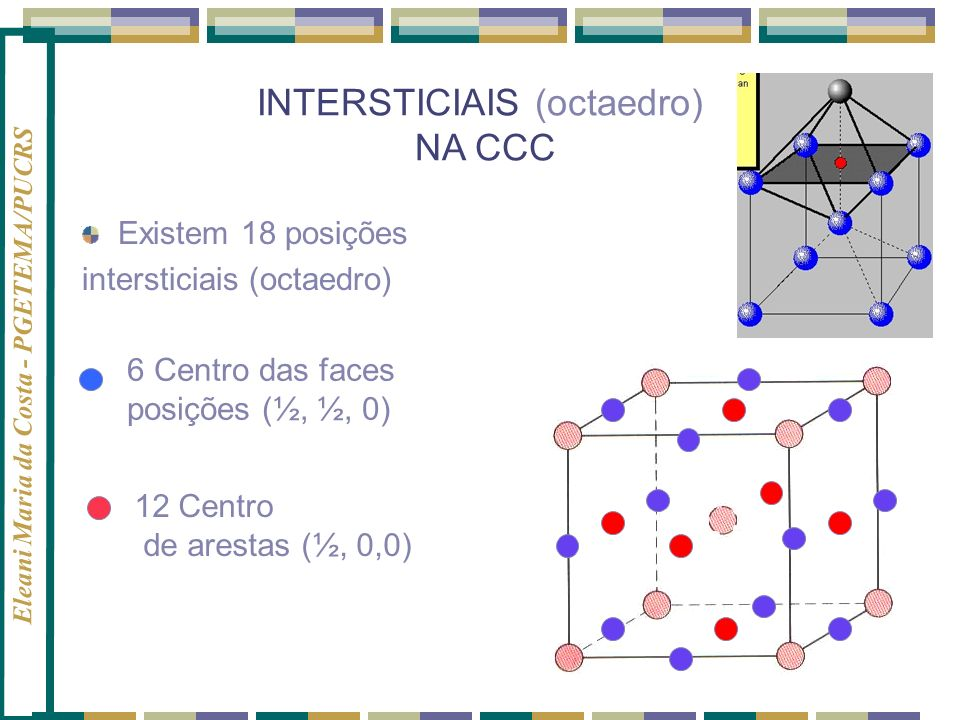 Eleani Maria da Costa - PGETEMA/PUCRS 31 INTERSTICIAIS (octaedro) NA CCC Existem 18 posições intersticiais (octaedro) 6 Centro das faces posições (½,