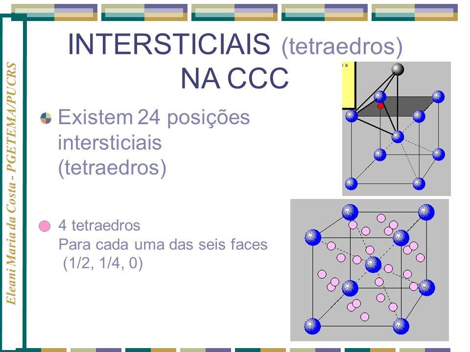 Eleani Maria da Costa - PGETEMA/PUCRS 32 INTERSTICIAIS (tetraedros) NA CCC Existem 24 posições intersticiais (tetraedros) 4 tetraedros Para cada uma d
