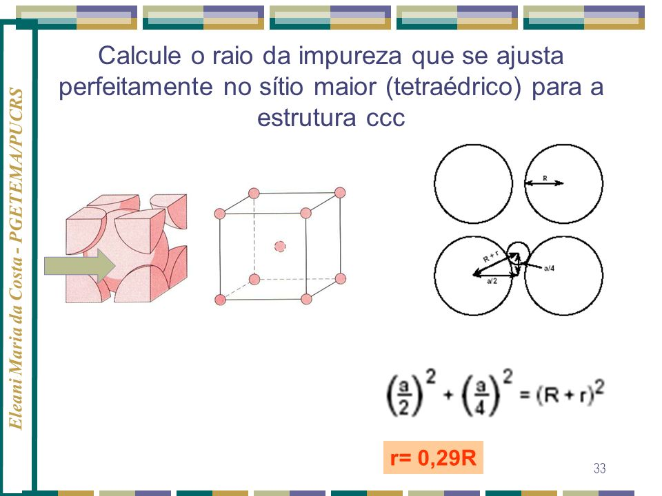 Eleani Maria da Costa - PGETEMA/PUCRS 33 Calcule o raio da impureza que se ajusta perfeitamente no sítio maior (tetraédrico) para a estrutura ccc r= 0