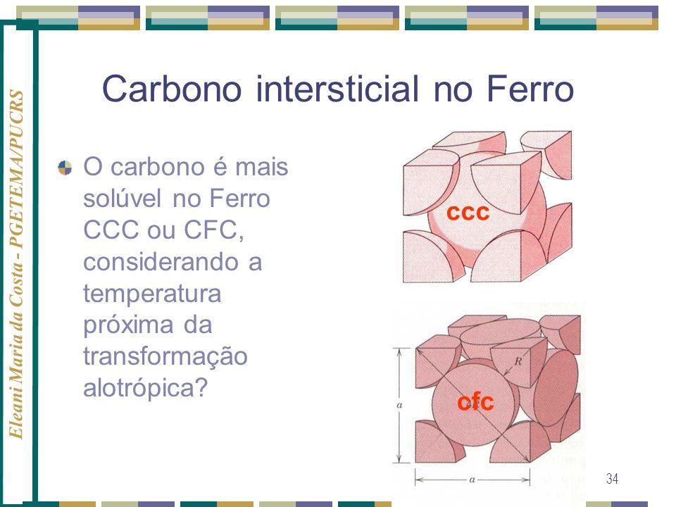Eleani Maria da Costa - PGETEMA/PUCRS 34 Carbono intersticial no Ferro O carbono é mais solúvel no Ferro CCC ou CFC, considerando a temperatura próxim