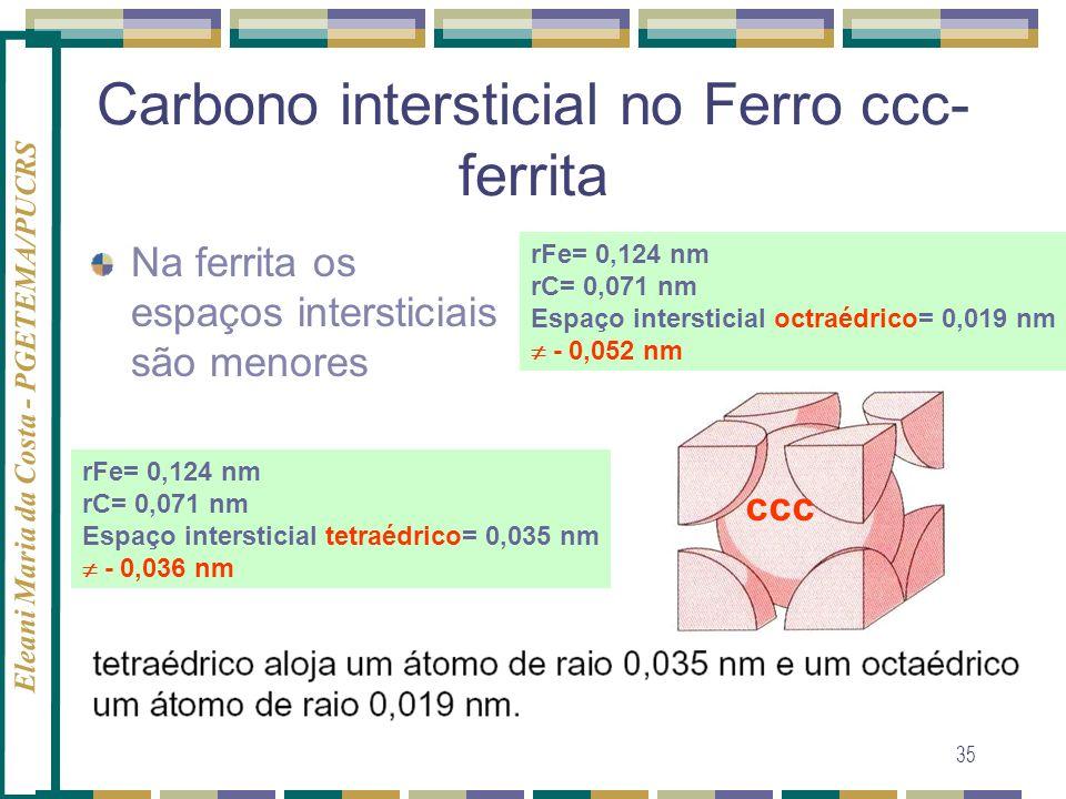 Eleani Maria da Costa - PGETEMA/PUCRS 35 Carbono intersticial no Ferro ccc- ferrita Na ferrita os espaços intersticiais são menores ccc rFe= 0,124 nm