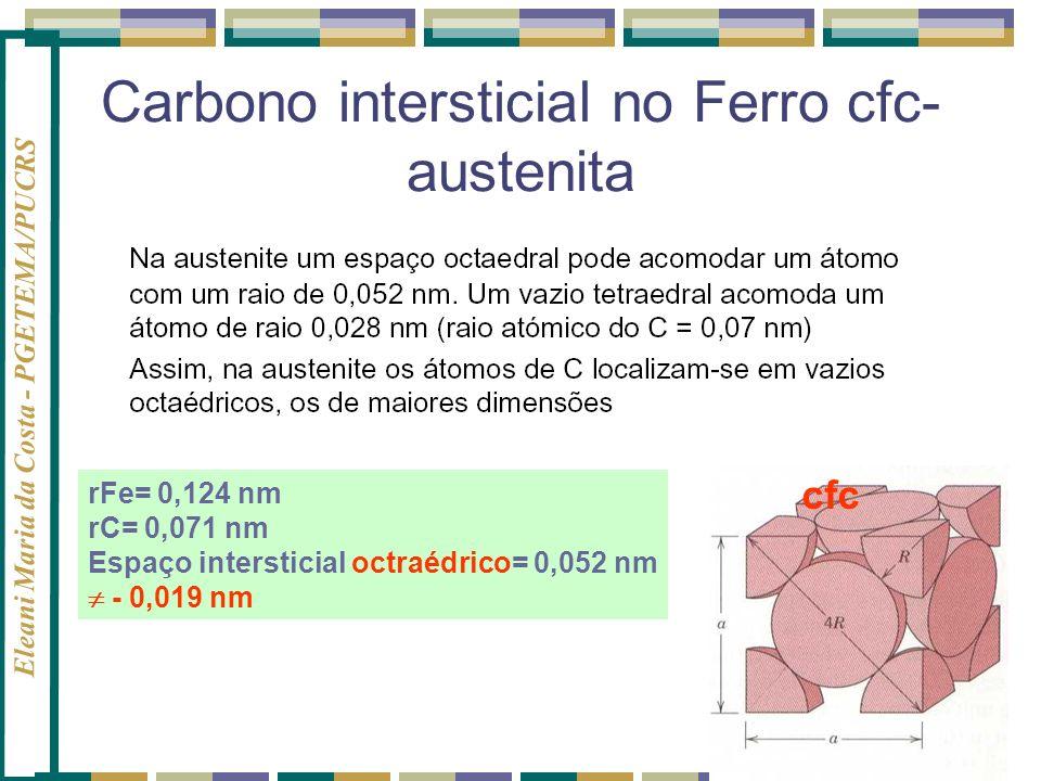 Eleani Maria da Costa - PGETEMA/PUCRS 36 Carbono intersticial no Ferro cfc- austenita cfc rFe= 0,124 nm rC= 0,071 nm Espaço intersticial octraédrico=