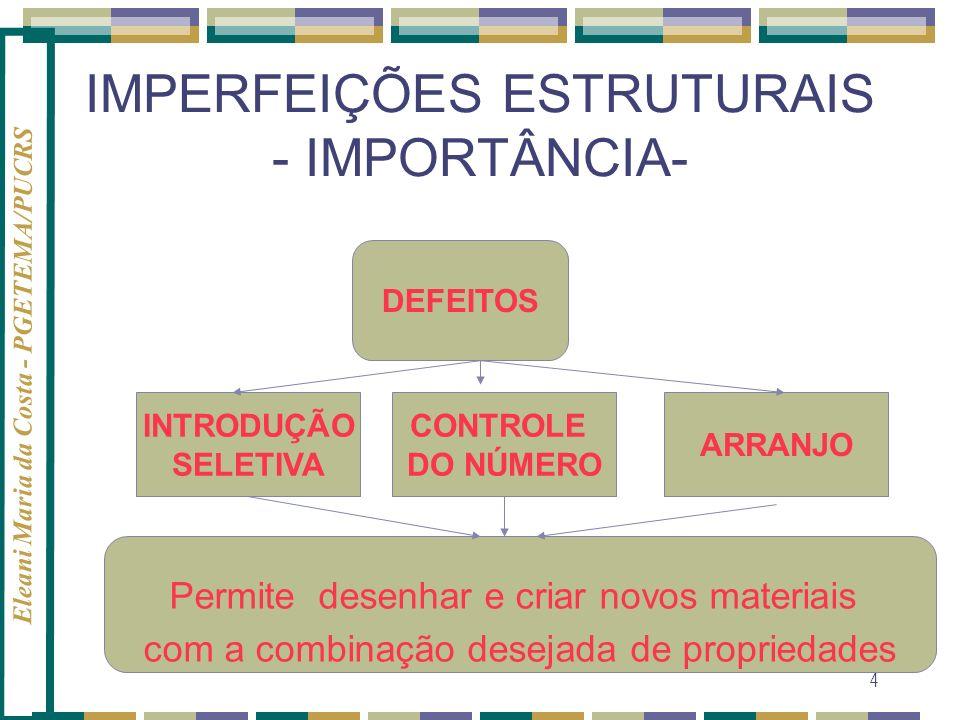Eleani Maria da Costa - PGETEMA/PUCRS 5 IMPERFEIÇÕES ESTRUTURAIS Exemplos de efeitos da presença de imperfeições o O processo de dopagem em semicondutores visa criar imperfeições para mudar o tipo de condutividade em determinadas regiões do material o A deformação mecânica dos materiais promove a formação de imperfeições que gera um aumento na resistência (processo conhecido como encruamento) o Wiskers de ferro (sem imperfeições do tipo discordâncias) apresentam resistência maior que 70GPa, enquanto o ferro comum rompe-se a aproximadamente 270MPa.