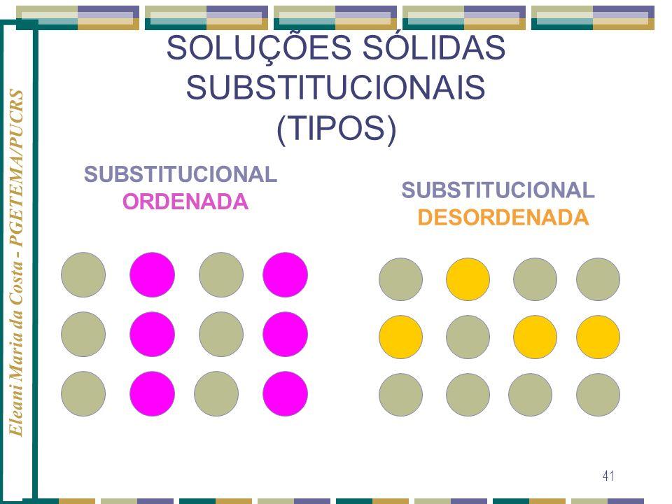 Eleani Maria da Costa - PGETEMA/PUCRS 41 SOLUÇÕES SÓLIDAS SUBSTITUCIONAIS (TIPOS) SUBSTITUCIONAL ORDENADA SUBSTITUCIONAL DESORDENADA