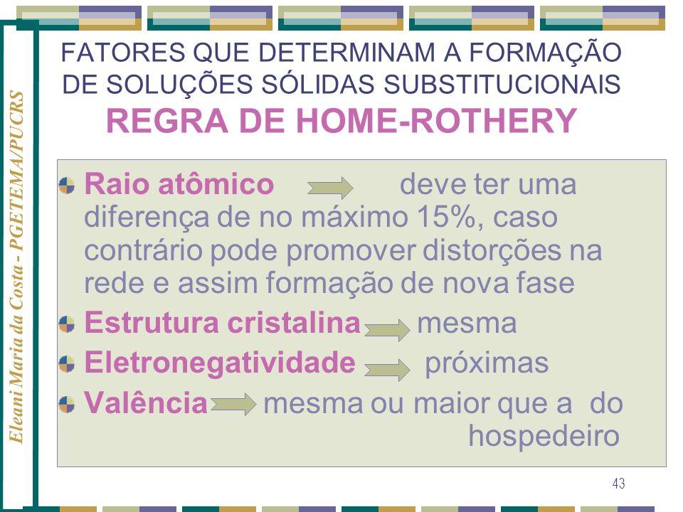 Eleani Maria da Costa - PGETEMA/PUCRS 43 FATORES QUE DETERMINAM A FORMAÇÃO DE SOLUÇÕES SÓLIDAS SUBSTITUCIONAIS REGRA DE HOME-ROTHERY Raio atômicodeve