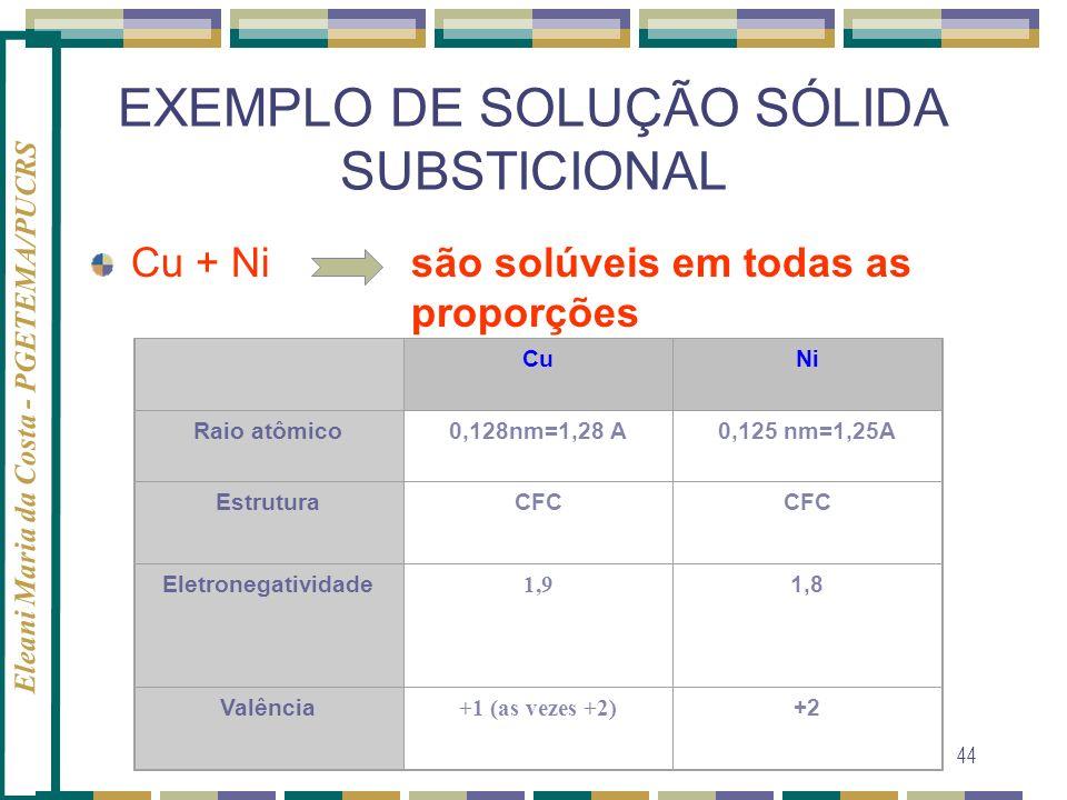 Eleani Maria da Costa - PGETEMA/PUCRS 44 EXEMPLO DE SOLUÇÃO SÓLIDA SUBSTICIONAL Cu + Nisão solúveis em todas as proporções CuNi Raio atômico0,128nm=1,