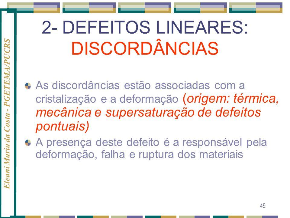 Eleani Maria da Costa - PGETEMA/PUCRS 45 2- DEFEITOS LINEARES: DISCORDÂNCIAS As discordâncias estão associadas com a cristalização e a deformação (ori