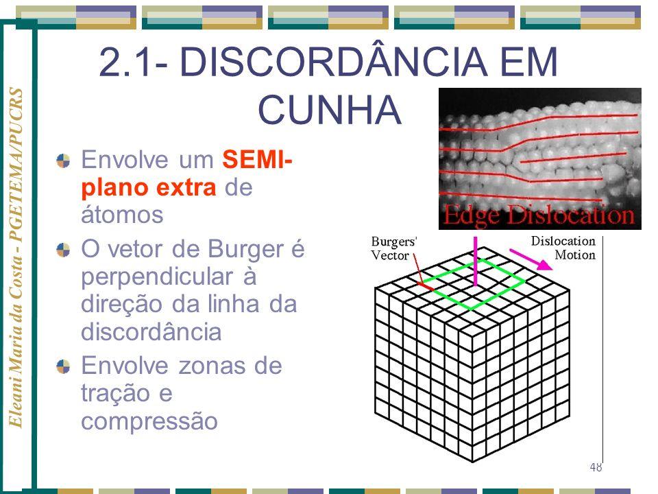 Eleani Maria da Costa - PGETEMA/PUCRS 48 2.1- DISCORDÂNCIA EM CUNHA Envolve um SEMI- plano extra de átomos O vetor de Burger é perpendicular à direção
