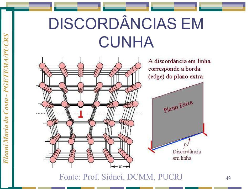 Eleani Maria da Costa - PGETEMA/PUCRS 49 DISCORDÂNCIAS EM CUNHA Fonte: Prof. Sidnei, DCMM, PUCRJ