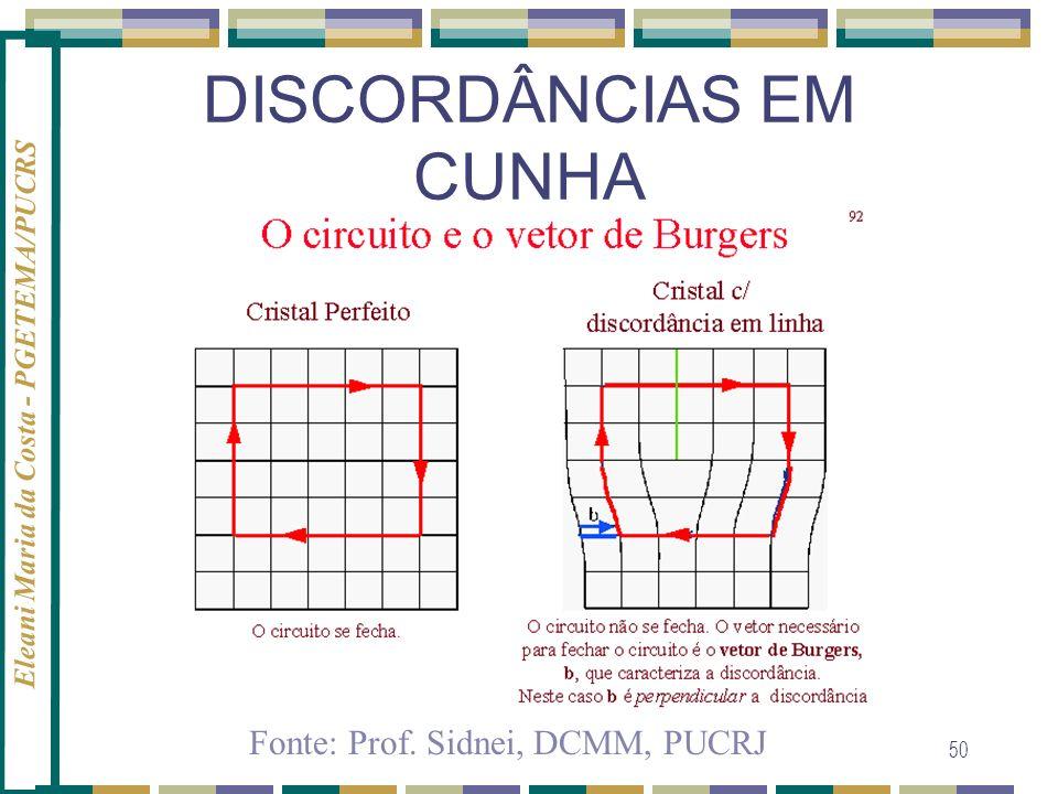 Eleani Maria da Costa - PGETEMA/PUCRS 50 DISCORDÂNCIAS EM CUNHA Fonte: Prof. Sidnei, DCMM, PUCRJ