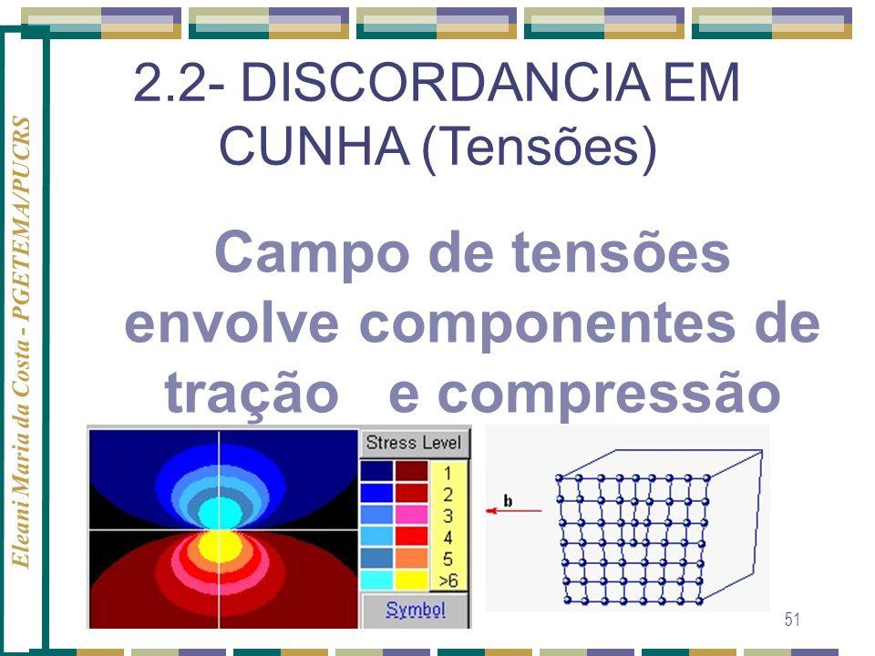 Eleani Maria da Costa - PGETEMA/PUCRS 51 2.2- DISCORDANCIA EM CUNHA (Tensões) Campo de tensões envolve componentes de tração e compressão