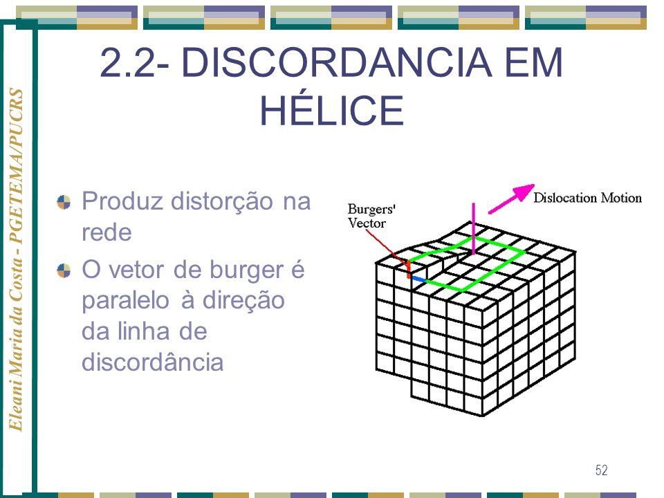 Eleani Maria da Costa - PGETEMA/PUCRS 52 2.2- DISCORDANCIA EM HÉLICE Produz distorção na rede O vetor de burger é paralelo à direção da linha de disco