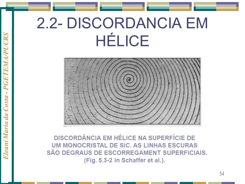 Eleani Maria da Costa - PGETEMA/PUCRS 54 2.2- DISCORDANCIA EM HÉLICE DISCORDÂNCIA EM HÉLICE NA SUPERFÍCIE DE UM MONOCRISTAL DE SiC. AS LINHAS ESCURAS