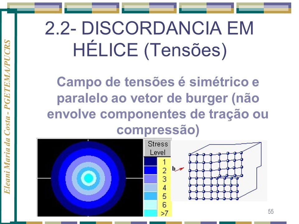Eleani Maria da Costa - PGETEMA/PUCRS 55 2.2- DISCORDANCIA EM HÉLICE (Tensões) Campo de tensões é simétrico e paralelo ao vetor de burger (não envolve