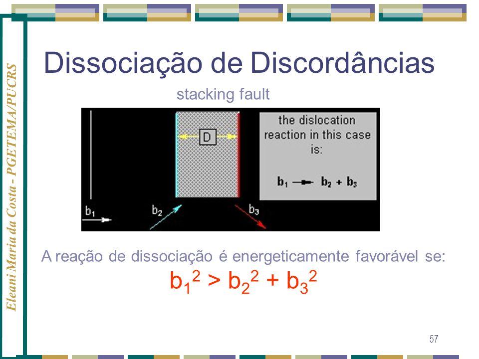 Eleani Maria da Costa - PGETEMA/PUCRS 57 Dissociação de Discordâncias stacking fault A reação de dissociação é energeticamente favorável se: b 1 2 > b