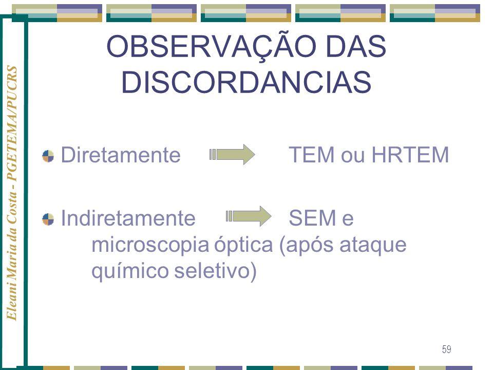 Eleani Maria da Costa - PGETEMA/PUCRS 59 OBSERVAÇÃO DAS DISCORDANCIAS Diretamente TEM ou HRTEM IndiretamenteSEM e microscopia óptica (após ataque quím
