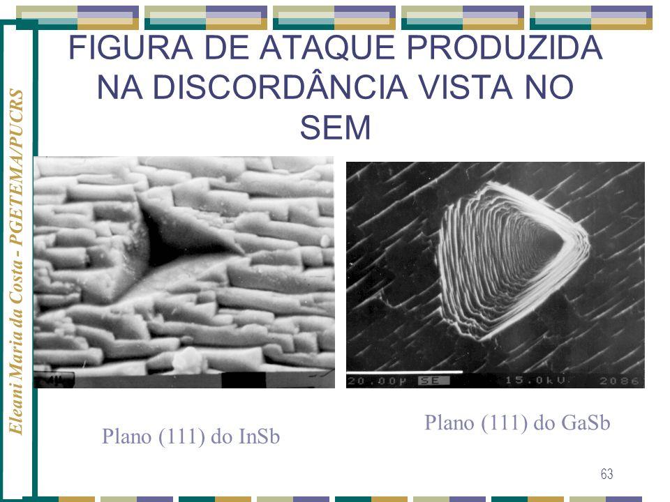 Eleani Maria da Costa - PGETEMA/PUCRS 63 FIGURA DE ATAQUE PRODUZIDA NA DISCORDÂNCIA VISTA NO SEM Plano (111) do InSb Plano (111) do GaSb