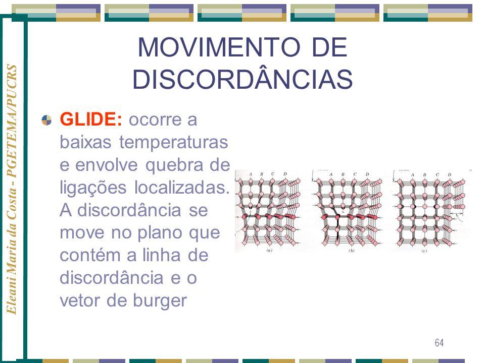 Eleani Maria da Costa - PGETEMA/PUCRS 64 MOVIMENTO DE DISCORDÂNCIAS GLIDE: ocorre a baixas temperaturas e envolve quebra de ligações localizadas. A di