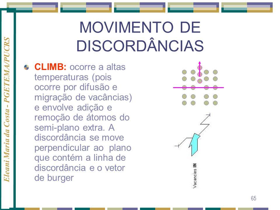 Eleani Maria da Costa - PGETEMA/PUCRS 65 MOVIMENTO DE DISCORDÂNCIAS CLIMB: ocorre a altas temperaturas (pois ocorre por difusão e migração de vacância