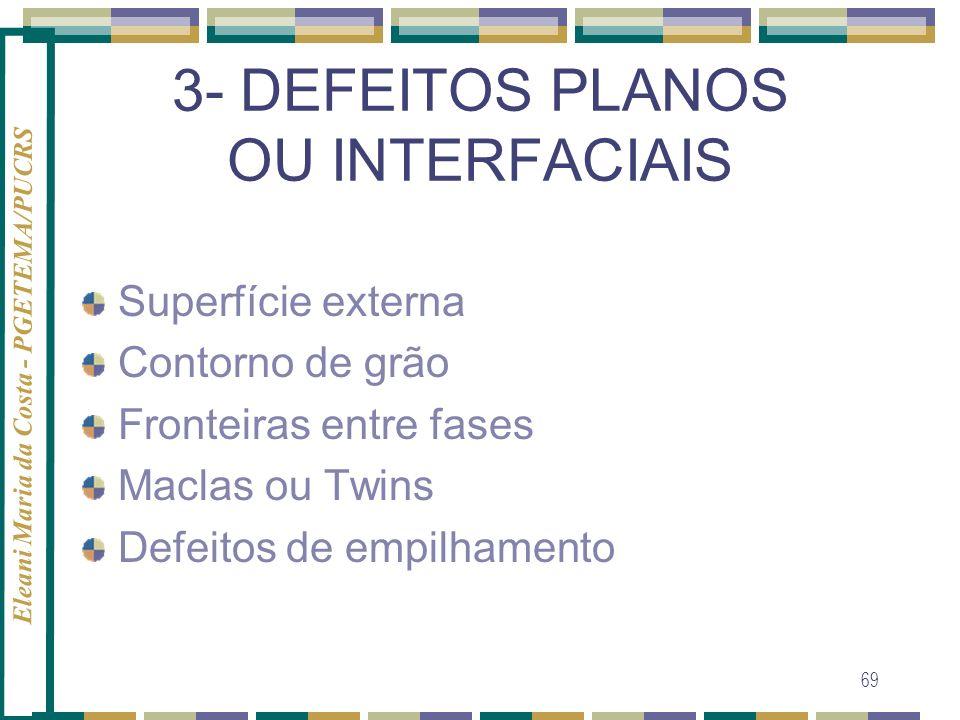 Eleani Maria da Costa - PGETEMA/PUCRS 69 3- DEFEITOS PLANOS OU INTERFACIAIS Superfície externa Contorno de grão Fronteiras entre fases Maclas ou Twins