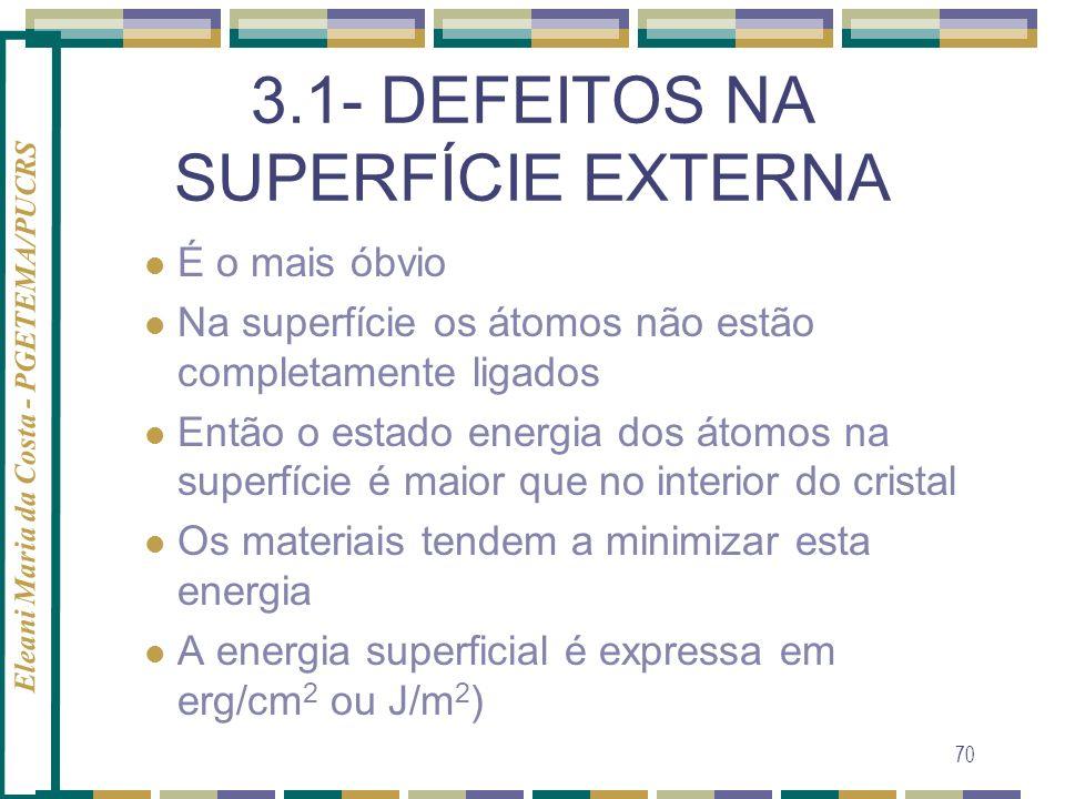 Eleani Maria da Costa - PGETEMA/PUCRS 70 3.1- DEFEITOS NA SUPERFÍCIE EXTERNA É o mais óbvio Na superfície os átomos não estão completamente ligados En