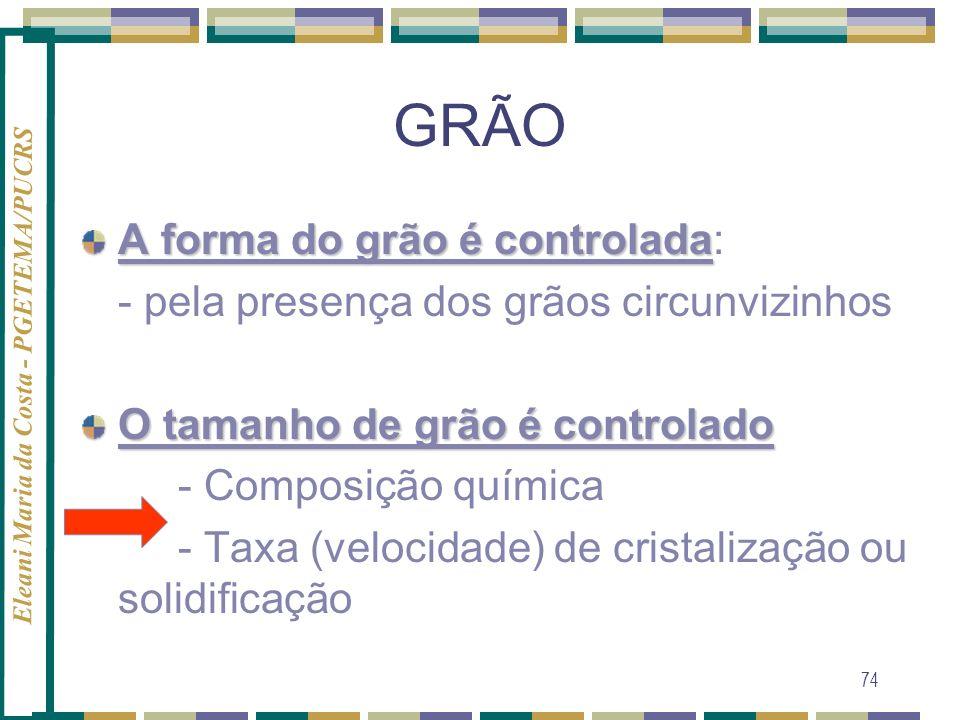 Eleani Maria da Costa - PGETEMA/PUCRS 74 GRÃO A forma do grão é controlada A forma do grão é controlada: - pela presença dos grãos circunvizinhos O ta