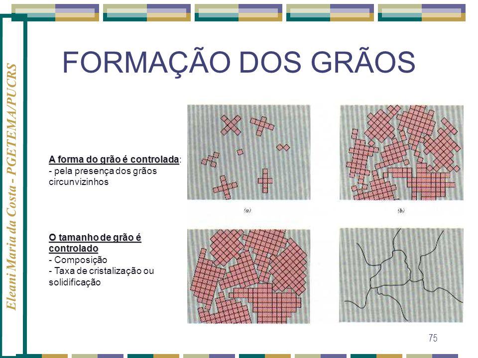 Eleani Maria da Costa - PGETEMA/PUCRS 75 FORMAÇÃO DOS GRÃOS A forma do grão é controlada A forma do grão é controlada: - pela presença dos grãos circu