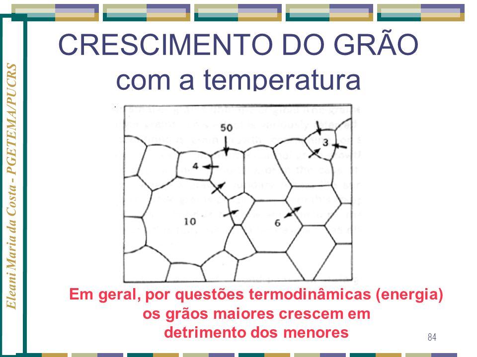 Eleani Maria da Costa - PGETEMA/PUCRS 84 CRESCIMENTO DO GRÃO com a temperatura Em geral, por questões termodinâmicas (energia) os grãos maiores cresce