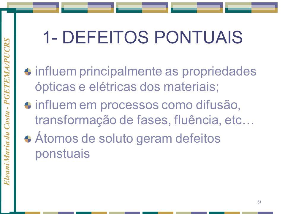 Eleani Maria da Costa - PGETEMA/PUCRS 9 1- DEFEITOS PONTUAIS influem principalmente as propriedades ópticas e elétricas dos materiais; influem em proc