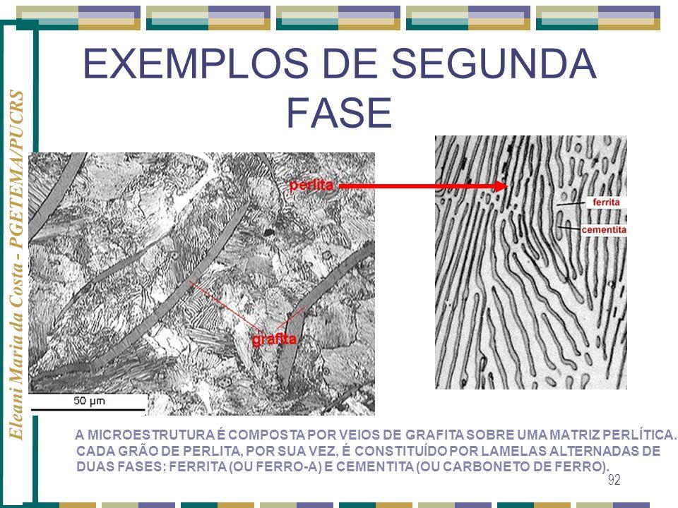 Eleani Maria da Costa - PGETEMA/PUCRS 92 EXEMPLOS DE SEGUNDA FASE A MICROESTRUTURA É COMPOSTA POR VEIOS DE GRAFITA SOBRE UMA MATRIZ PERLÍTICA. CADA GR