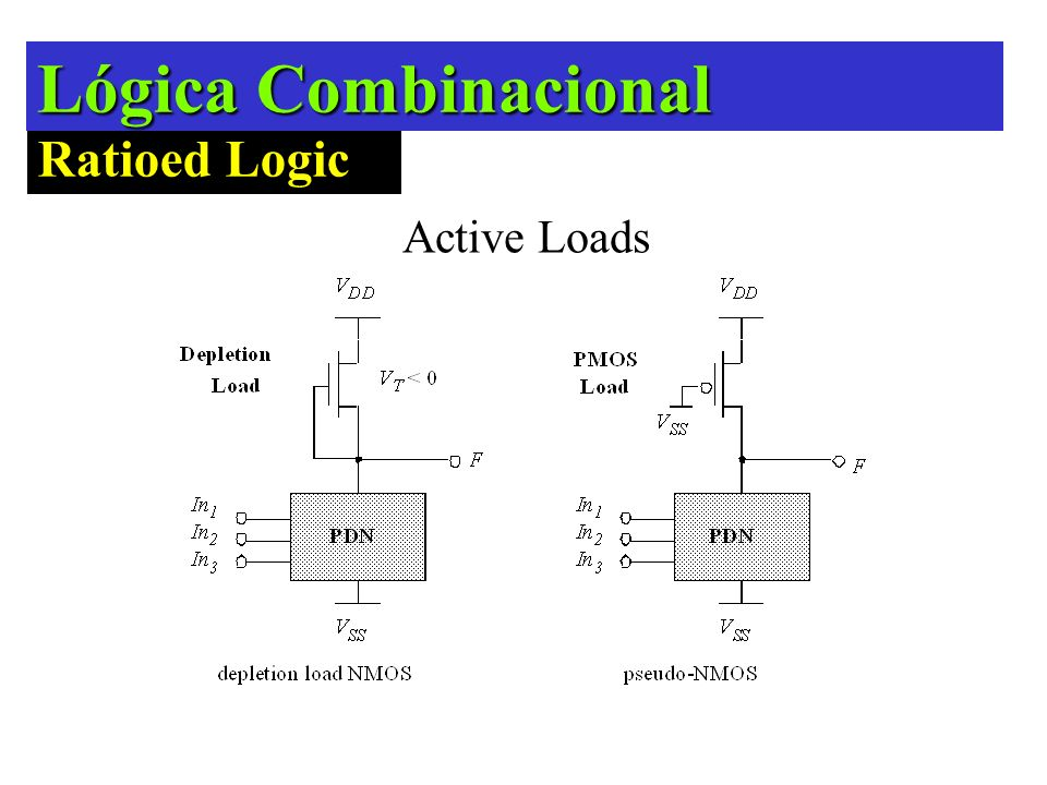 Lógica Combinacional Active Loads Ratioed Logic