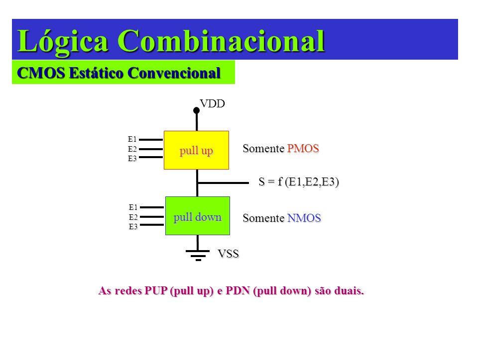 Lógica Combinacional E1E2E3 E1E2E3 VDD VSS S = f (E1,E2,E3) Somente PMOS Somente NMOS pull up pull down As redes PUP (pull up) e PDN (pull down) são d