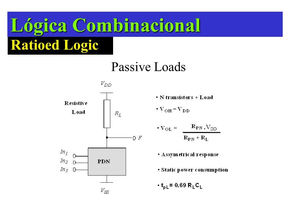 Lógica Combinacional Active Loads Ratioed Logic